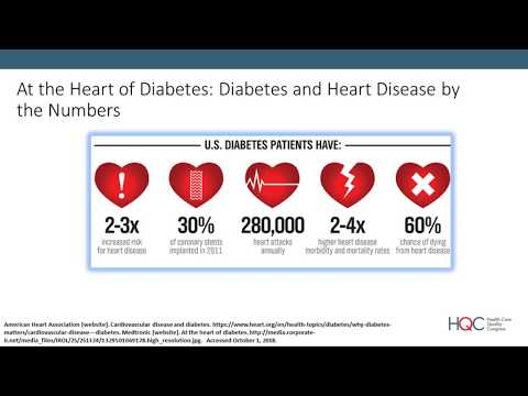 Advancing The Quality Of Diabetes Care: Achieving Glycemic Goals While Preventing Hypoglycemia