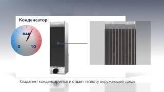 Ремонт холодильников либхер Технология Принцип охлаждения(, 2016-01-18T20:36:58.000Z)