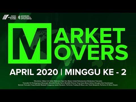 jadwal-trading-forex-&-komoditi-di-minggu-ke---2-di-bulan-april-2020