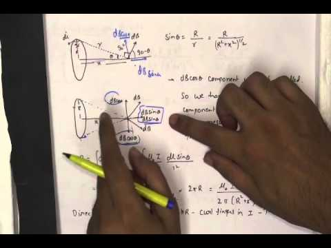 Application of Biot-Savart law - Circular loop (Magnetic field at a point  on axis of loop)