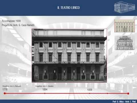 BIM e CONTROLLO dei COSTI - l'intervento sul Teatro Lirico di Milano