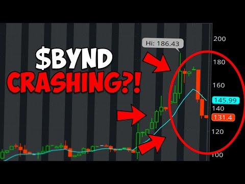 Is Beyond Meat ($BYND) CRASHING?!