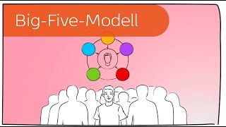 Modell test five big Big Five