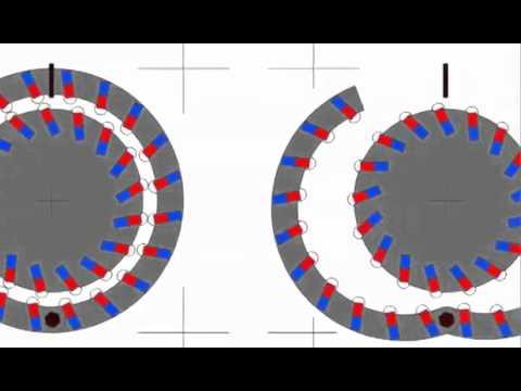 Free Energy Magnet Motor Design