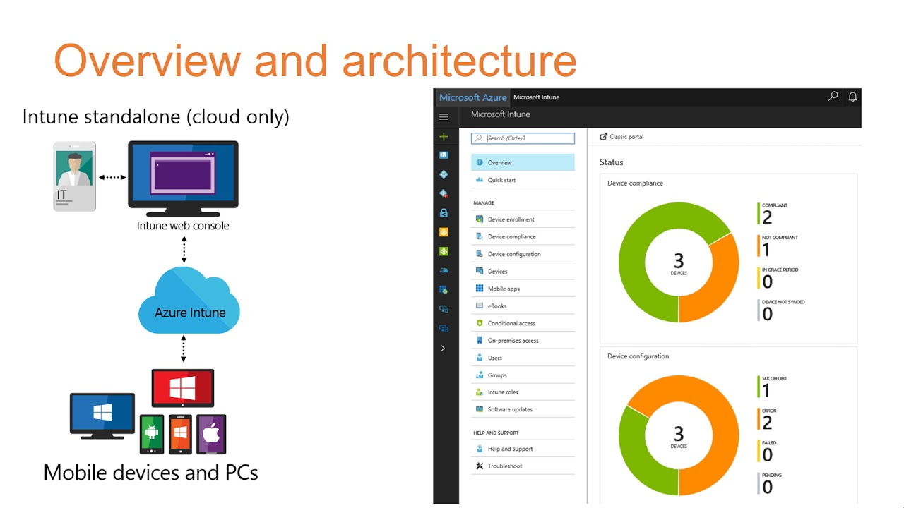 Device and app management with Azure Intune