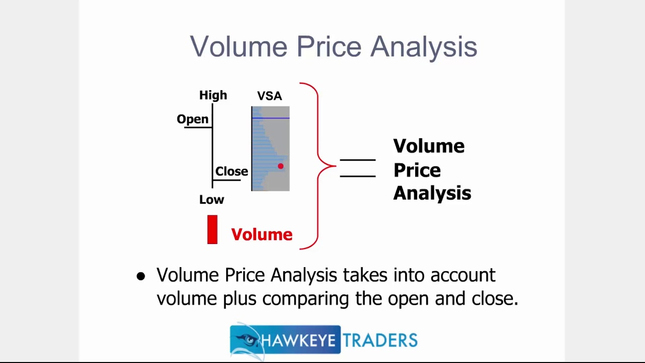 Using Volume as a Leading Indicator - Hawkeye Traders