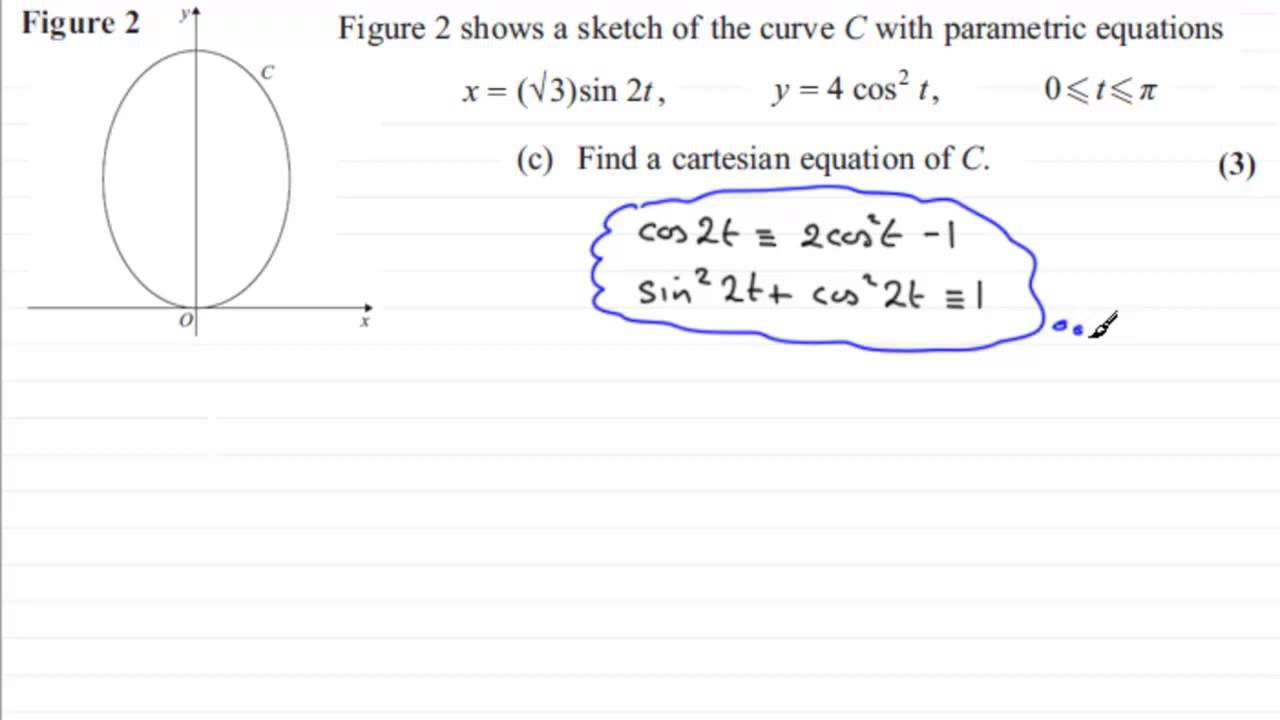 Parametric to Cartesian Form : Edexcel C4 June 2012 Q6(c ...