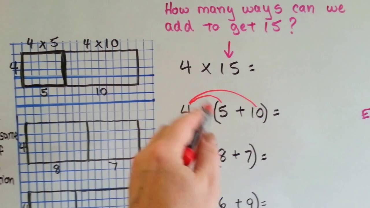 Grade 4 Math 2 5 Multiply With Distributive Property