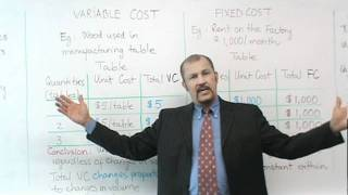 Accounting: Fixed Costs & Variable Costs
