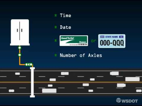 How Electronic Tolling Works