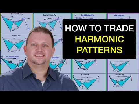 How to trade Harmonic Pattern the RIGHT way - Forex Webinar