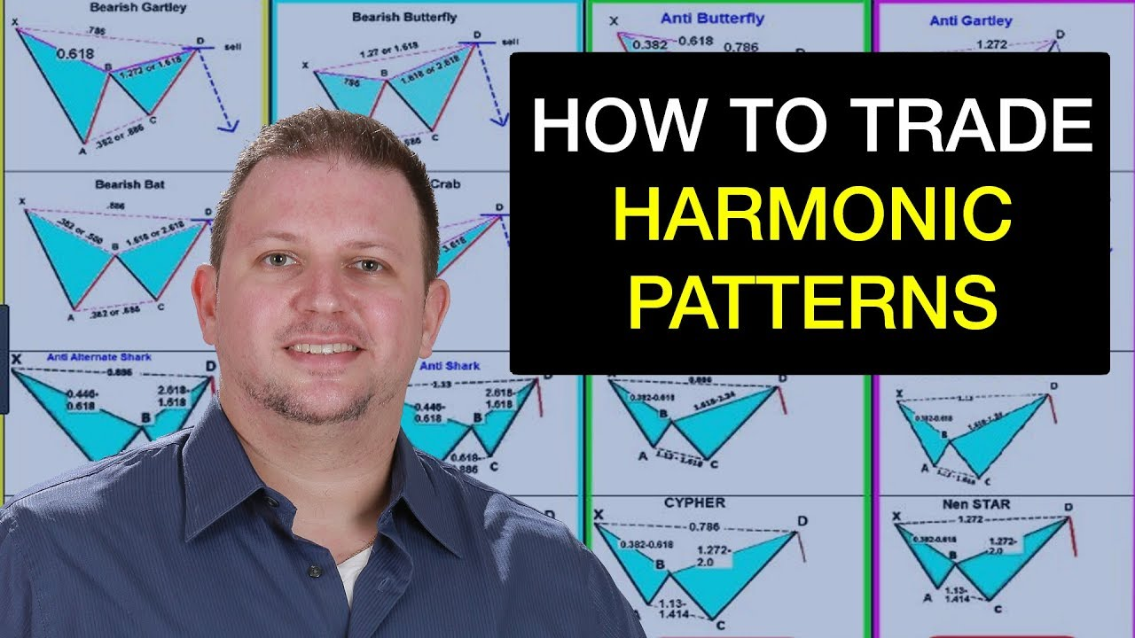 How To Trade Harmonic Pattern The Right Way Forex Webinar By
