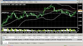 Guaranteed 10 Pips in 5 Minutes Scalping - FOREX