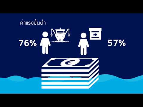 Ship to Shore Rights: Baseline research findings on fishers and seafood workers in Thailand