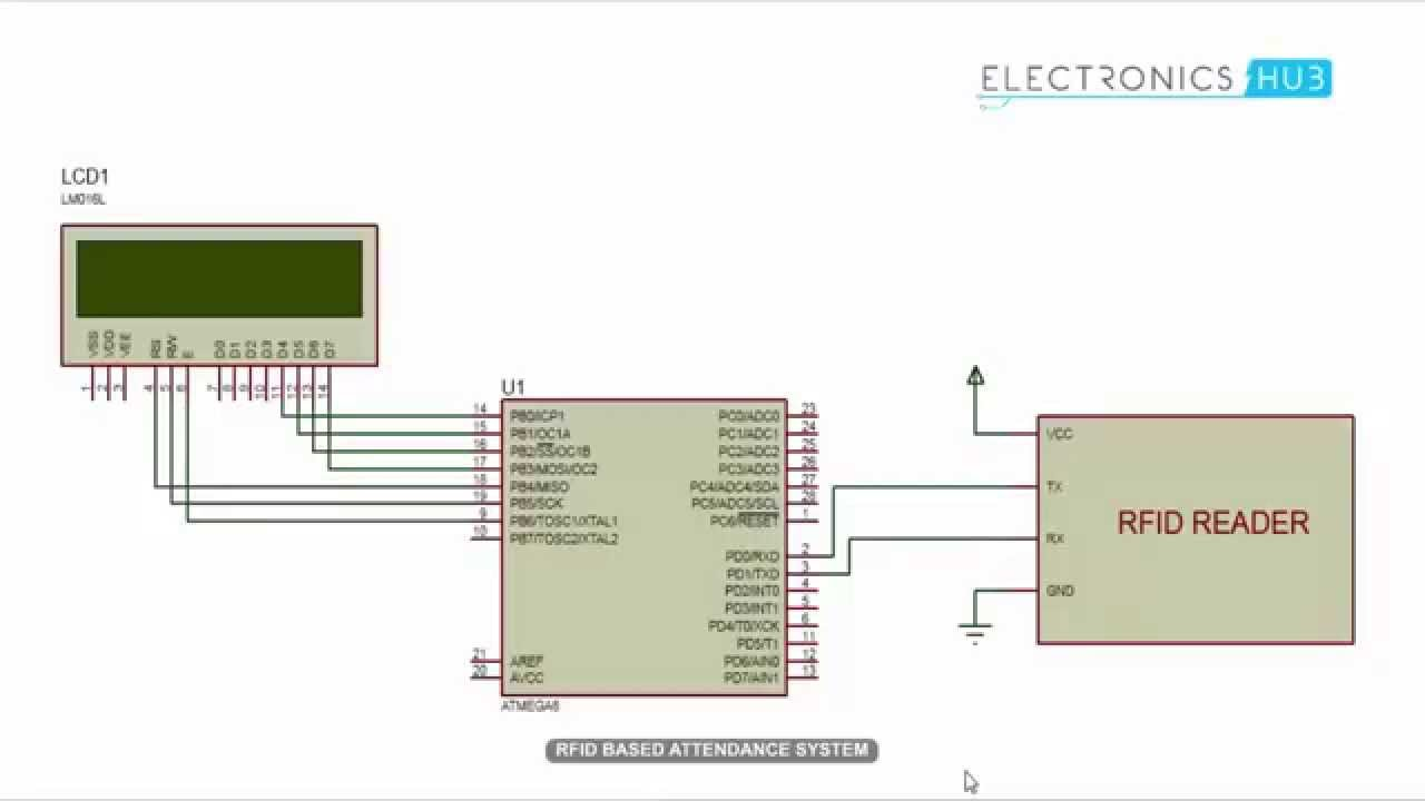 RFID Based Attendance System – Circuit, Working, Source Code