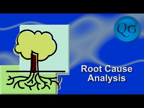 Six Sigma: Root Cause Analysis Examples