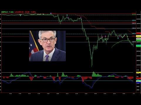 FOMC Market Reaction Trade