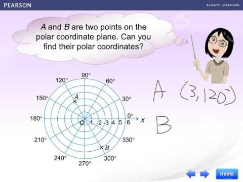 10.5 Polar Coordinate System