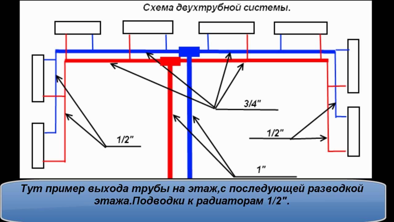 Схема двухтрубного отопления частном доме фото 527