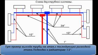Схема двухтрубной системы отопления(, 2012-02-11T17:13:13.000Z)