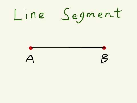 Geometry - Line Segments, Rays, and Lines (everyday math home link 6.1 3rd grade 3)