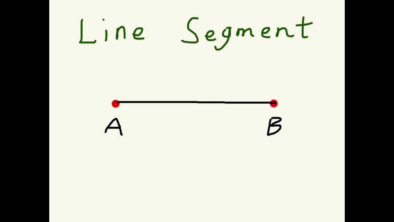 Line Segment Ray Worksheets Math. Line. Best Free