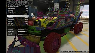 GTA 5 - Arena War DLC Vehicle Customization - Nightmare Glendale (Mad Max Mercedes)  and Review