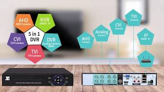 UNBOXING & REVIEW -  JZTEK 8ch 1080N Hybrid 5-in-1 AHD DVR
