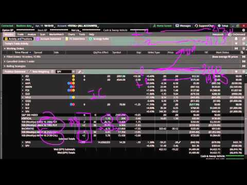 REPLAY - How to Make Small Trades PAY BIG | Day Trading Zones