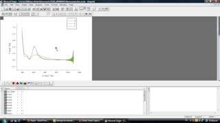 Normalizar y graficar un conjunto de dato con Origin