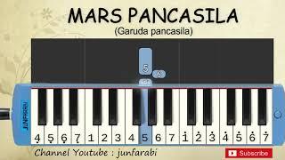 Gambar cover not pianika mars pancasila / garuda pancasila - tutorial belajar pianika