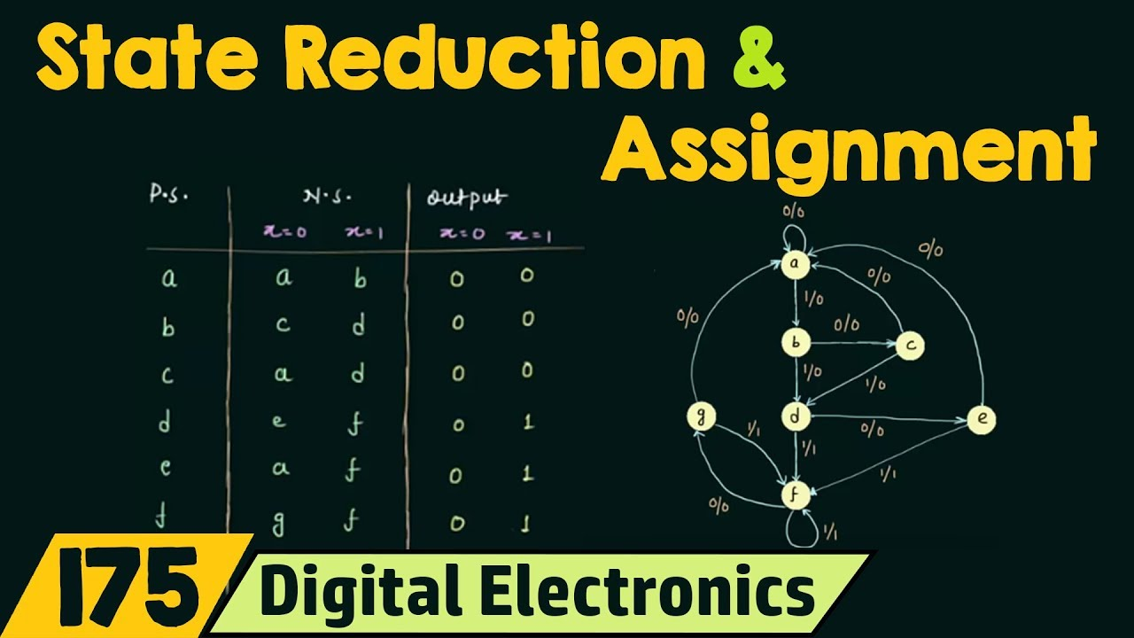 State reduction and assignment youtube ccuart Choice Image