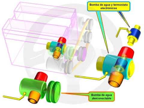 Control electrónico de la temperatura del motor (5/6)