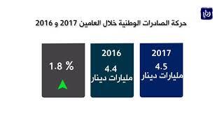 العجز بالميزان التجاري يرتفع بنسبة 10% العام الماضي - (25-2-2018)