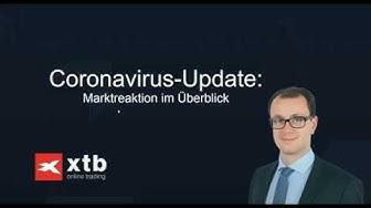 Coronavirus-Update: Marktreaktion im Überblick (KW 14)