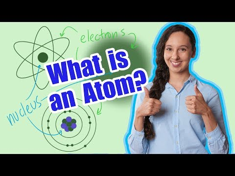 What is an Atom? (Structure and Subatomic Particles)