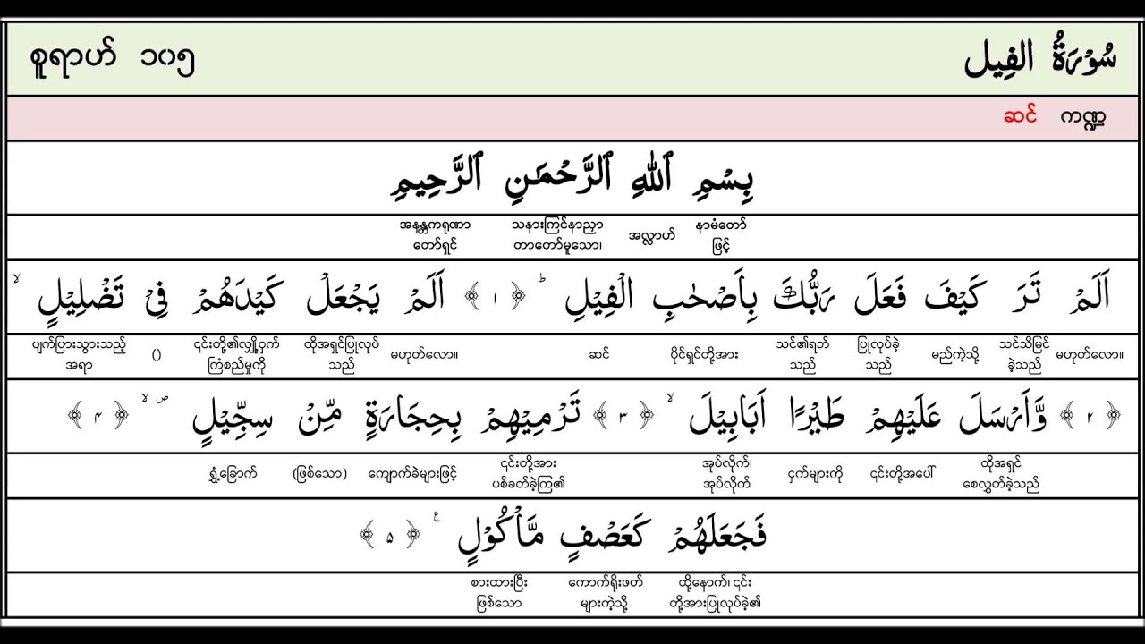 Add On Quran In Word