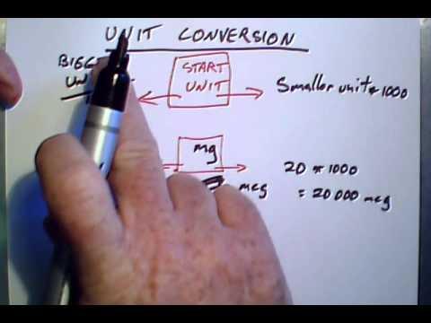 Nursing math 2   Units   Conversion