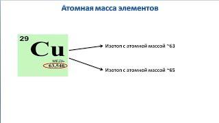 Атомная масса