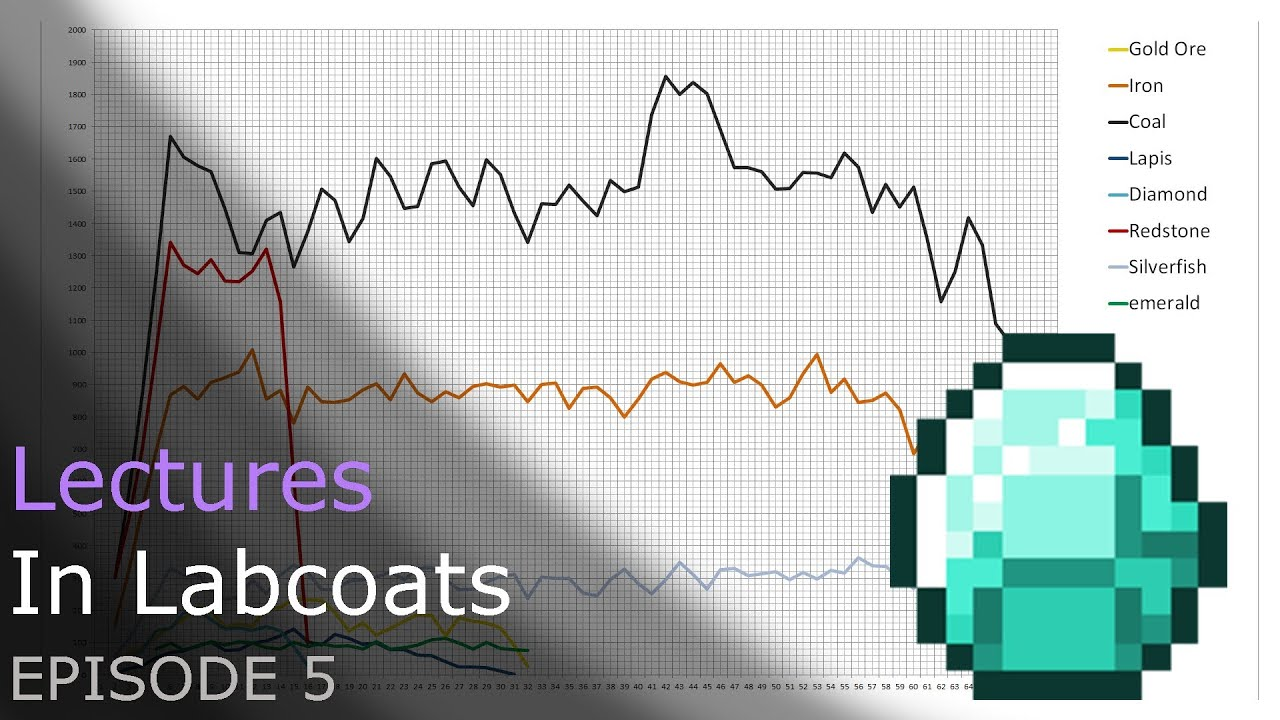 E10 - Best Level For Diamond And Other Ores - Lectures in Labcoats