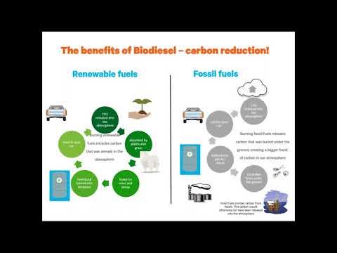Biodiesel 101 Webinar