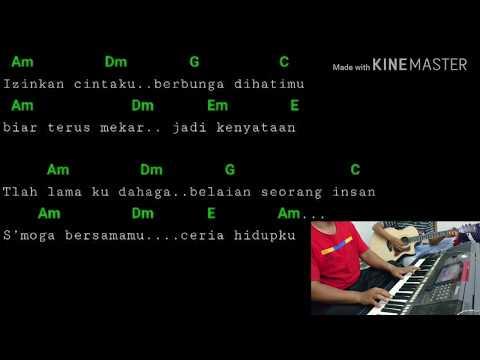 Kunci Gitar Nike Ardilla Ku Tak Akan Bersuara(chord Gitar Nike Ardilla Ku Tak Akan Bersuara)