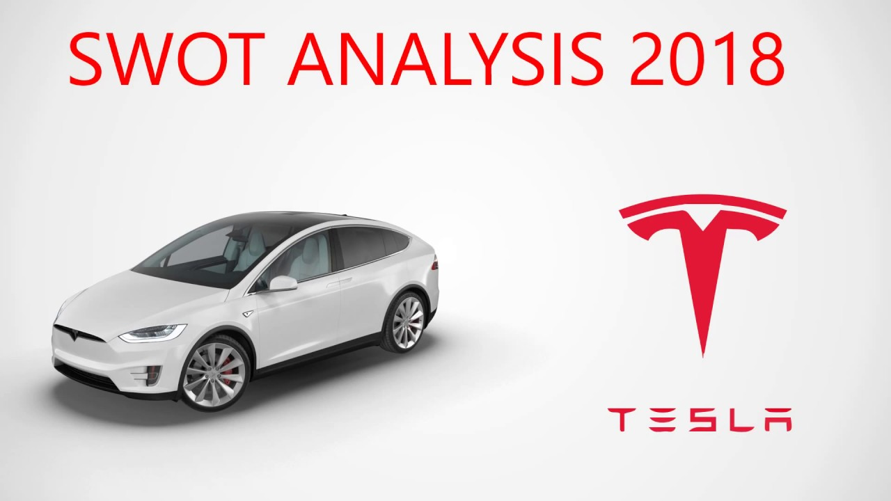 Slidemodel Tesla Swot Analysis Powerpoint Presentation