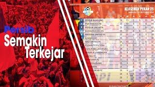 Download Video Klasemen Sementara Liga 1 Indonesia 2018, Persib Semakin Terkejar MP3 3GP MP4