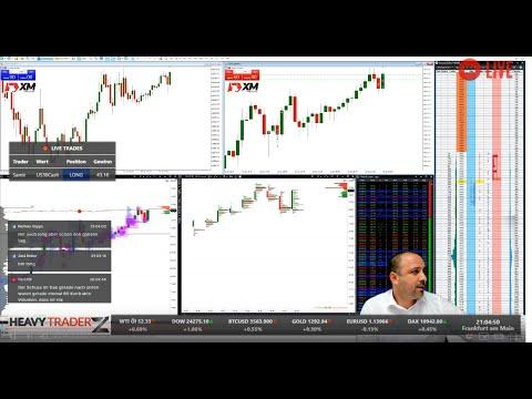 Wall Street LIVE Handel: Misstrauensantrag gegen die britische Regierung