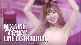 Mix Nine HONEY Line Distribution.mp3