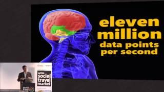 Wtm 2012 - The Psychology Of Social Media