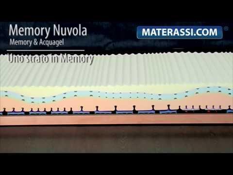 Materasso Memory Nuvola Opinioni.Materasso Mod Memory Nuvola Onda Youtube