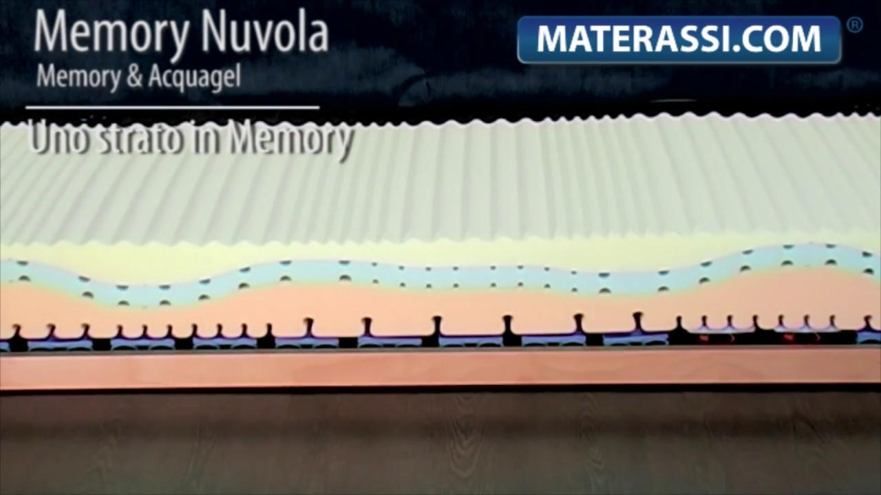 Materasso Mod. Memory Nuvola Onda - YouTube