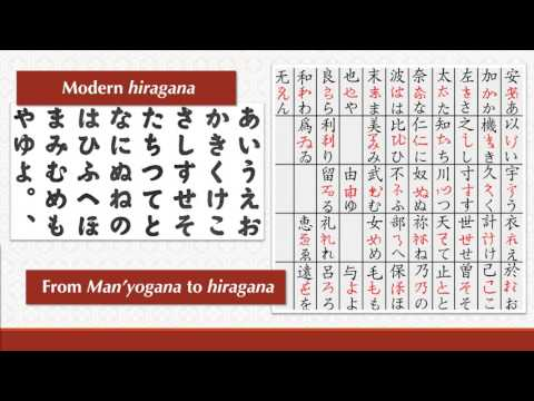 History and Present of the Japanese Language